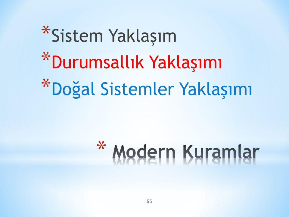 Modern Kuramlar Sistem Yaklaşım Durumsallık Yaklaşımı