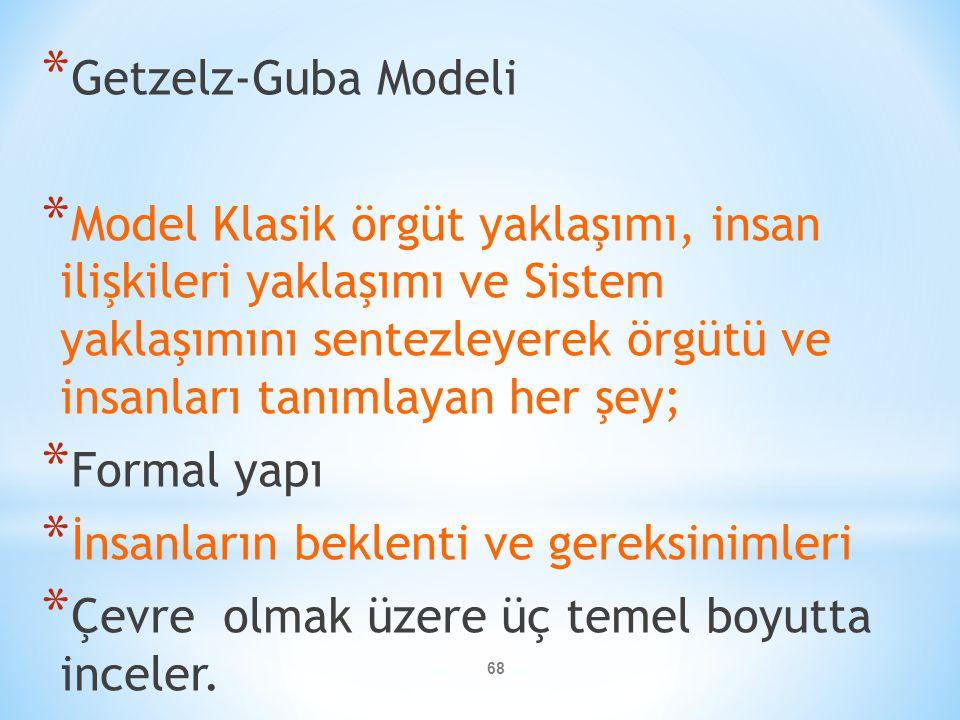 Getzelz-Guba Modeli