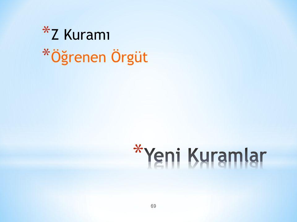 Z Kuramı Öğrenen Örgüt Yeni Kuramlar