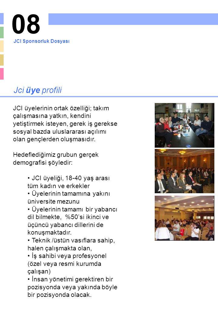 08 JCI Sponsorluk Dosyası. Jci üye profili.