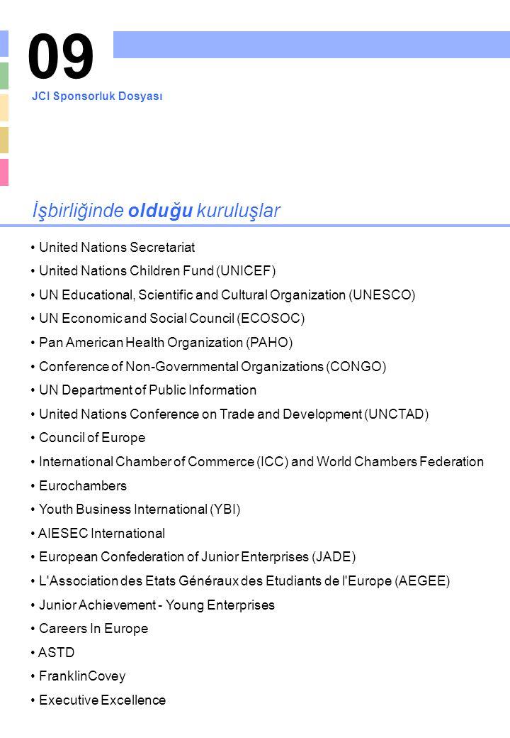 09 İşbirliğinde olduğu kuruluşlar United Nations Secretariat