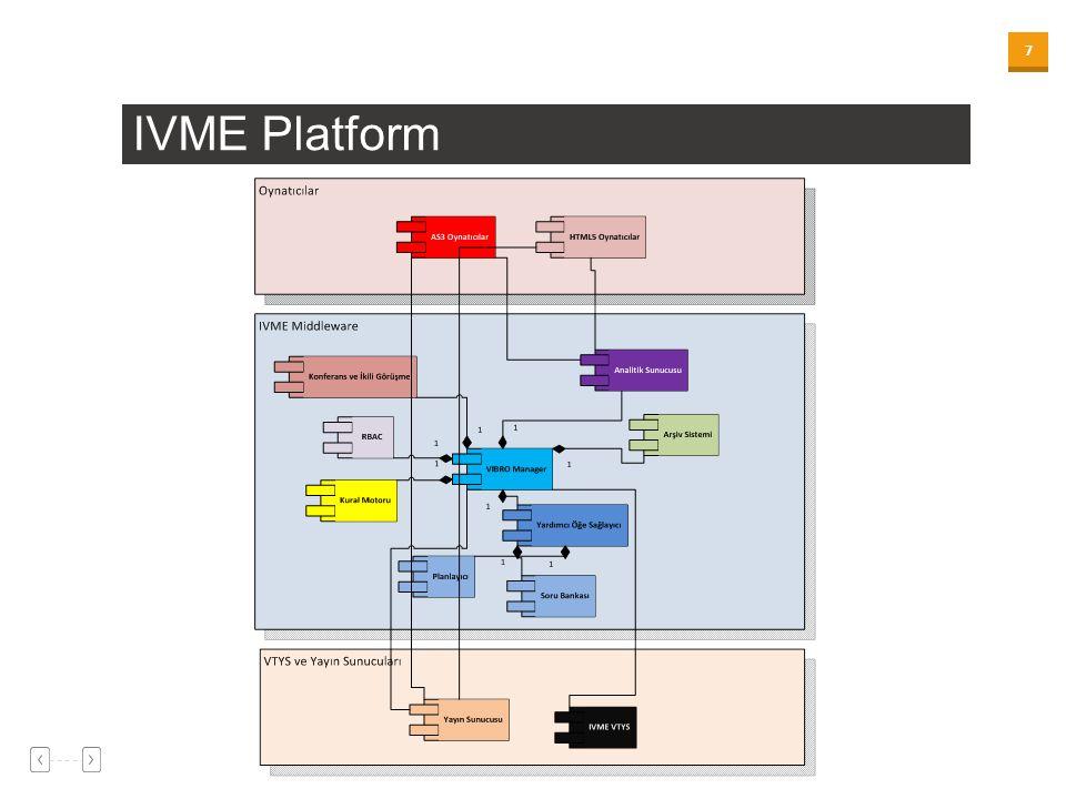 IVME Platform