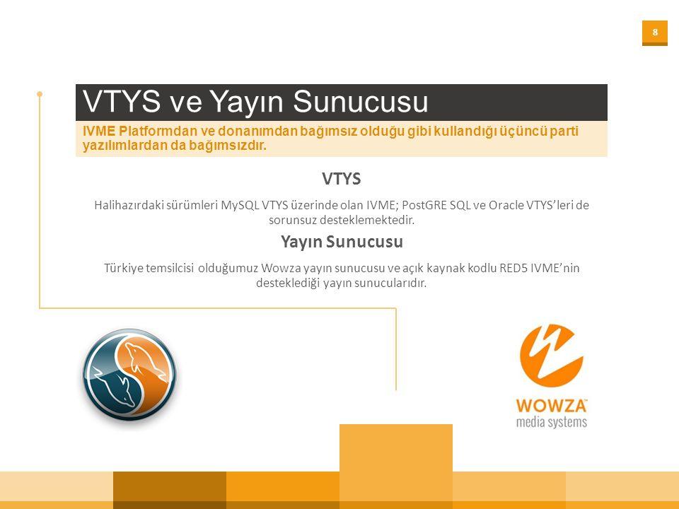 VTYS ve Yayın Sunucusu VTYS Yayın Sunucusu