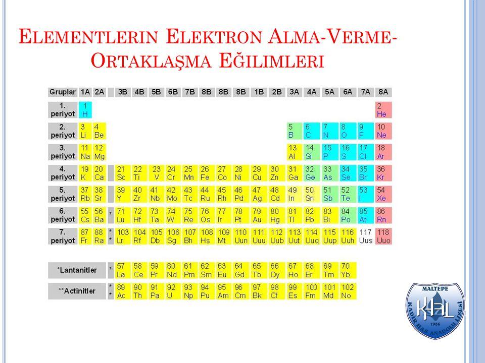 Elementlerin Elektron Alma-Verme-Ortaklaşma Eğilimleri