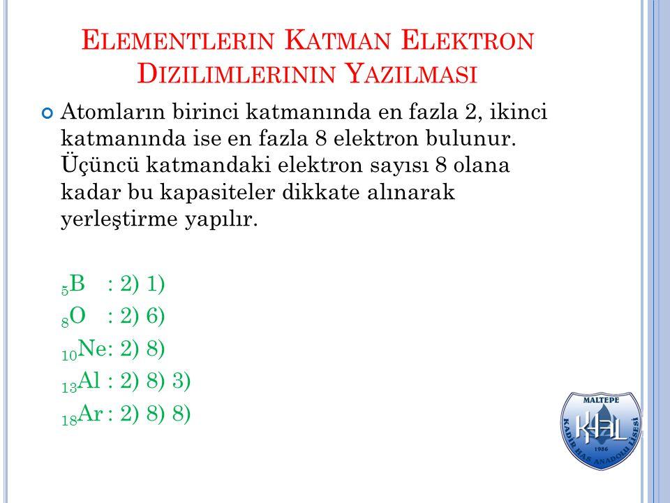 Elementlerin Katman Elektron Dizilimlerinin Yazilmasi