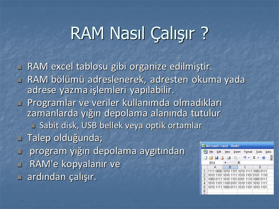 RAM Nasıl Çalışır RAM excel tablosu gibi organize edilmiştir.