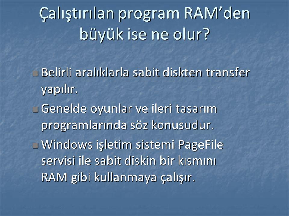 Çalıştırılan program RAM'den büyük ise ne olur