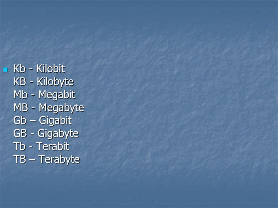 Kb - Kilobit KB - Kilobyte Mb - Megabit MB - Megabyte Gb – Gigabit GB - Gigabyte Tb - Terabit TB – Terabyte