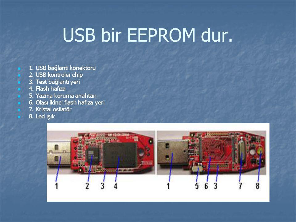 USB bir EEPROM dur. 1. USB bağlantı konektörü 2. USB kontroler chip