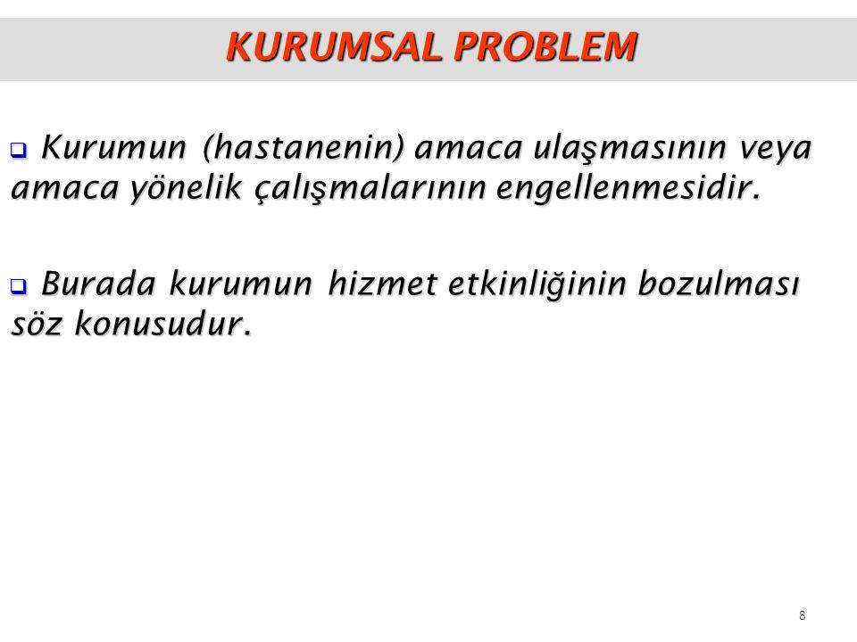 KURUMSAL PROBLEM Kurumun (hastanenin) amaca ulaşmasının veya amaca yönelik çalışmalarının engellenmesidir.