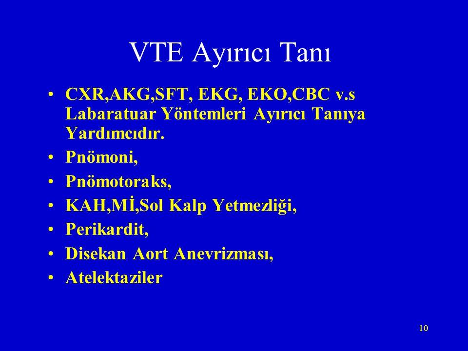 VTE Ayırıcı Tanı CXR,AKG,SFT, EKG, EKO,CBC v.s Labaratuar Yöntemleri Ayırıcı Tanıya Yardımcıdır. Pnömoni,