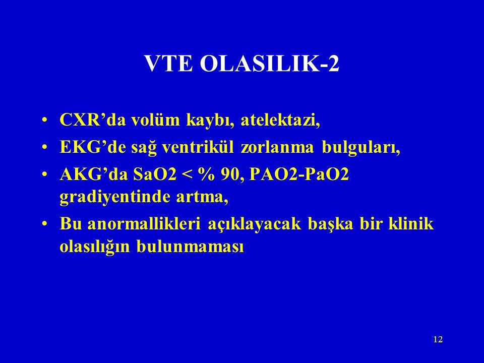 VTE OLASILIK-2 CXR'da volüm kaybı, atelektazi,