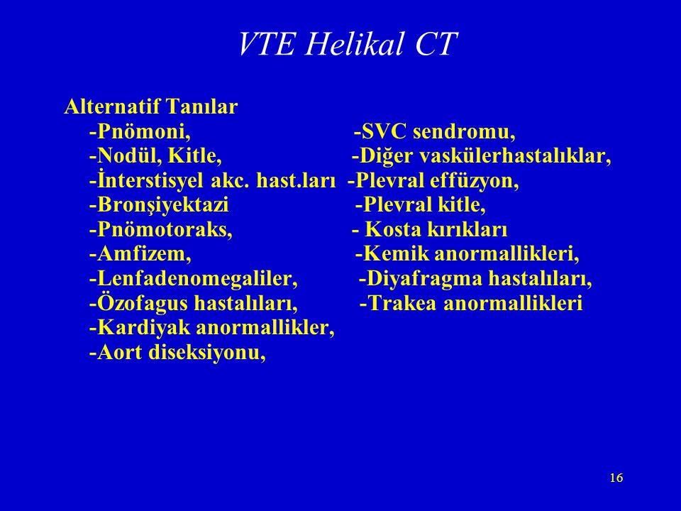 VTE Helikal CT