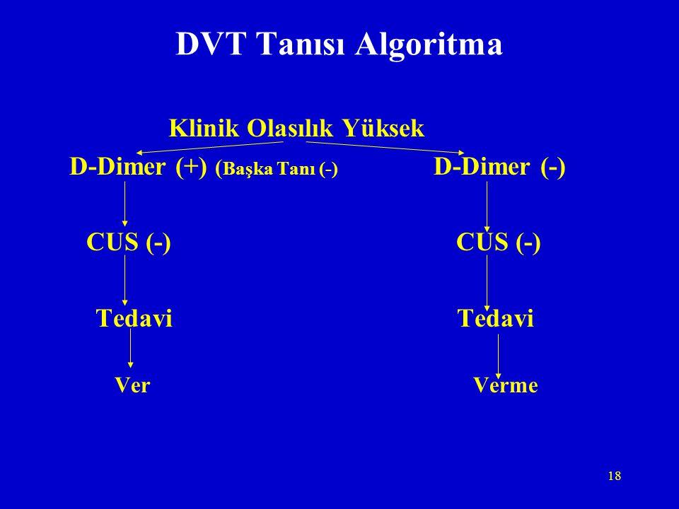 DVT Tanısı Algoritma Klinik Olasılık Yüksek