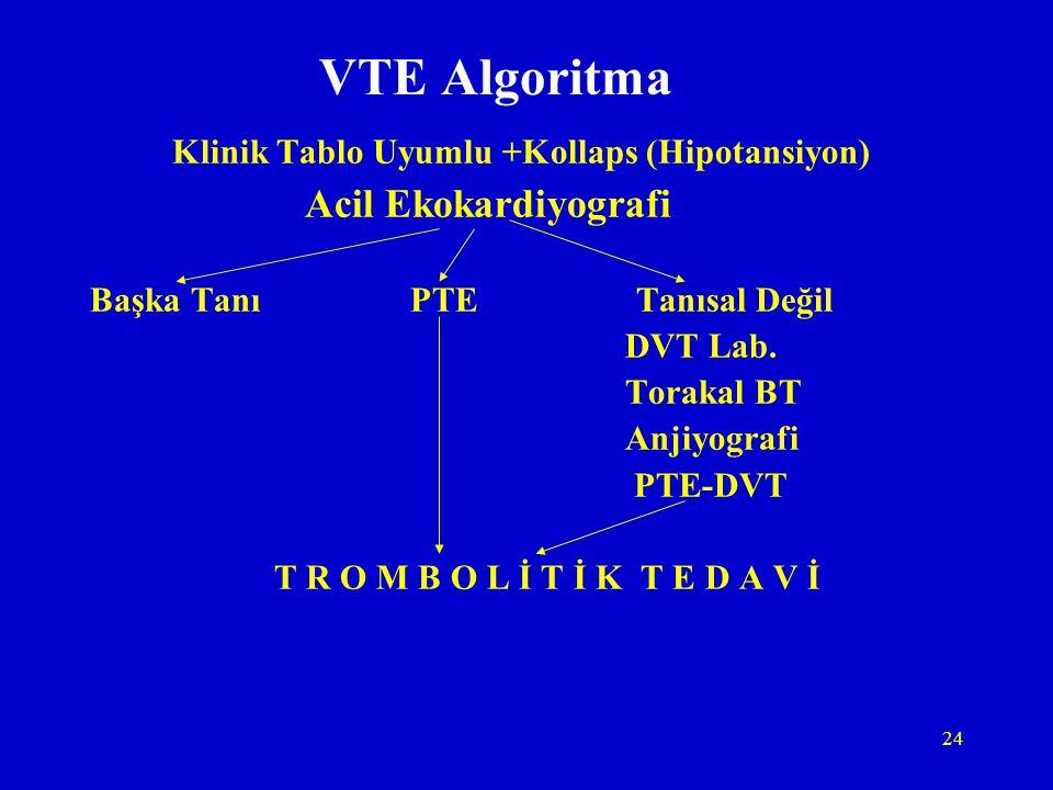 VTE Algoritma Klinik Tablo Uyumlu +Kollaps (Hipotansiyon)