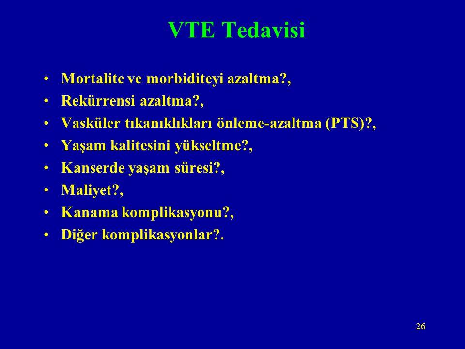 VTE Tedavisi Mortalite ve morbiditeyi azaltma , Rekürrensi azaltma ,