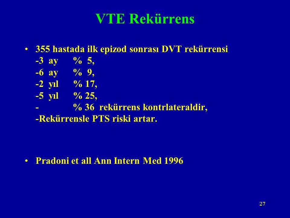 VTE Rekürrens