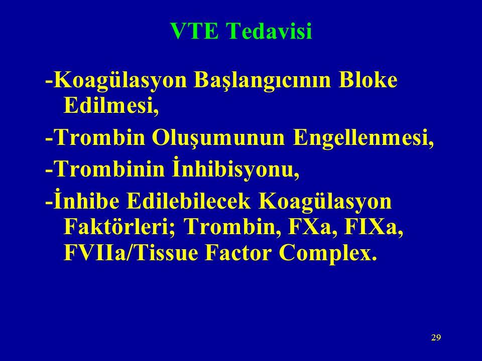VTE Tedavisi -Koagülasyon Başlangıcının Bloke Edilmesi, -Trombin Oluşumunun Engellenmesi, -Trombinin İnhibisyonu,