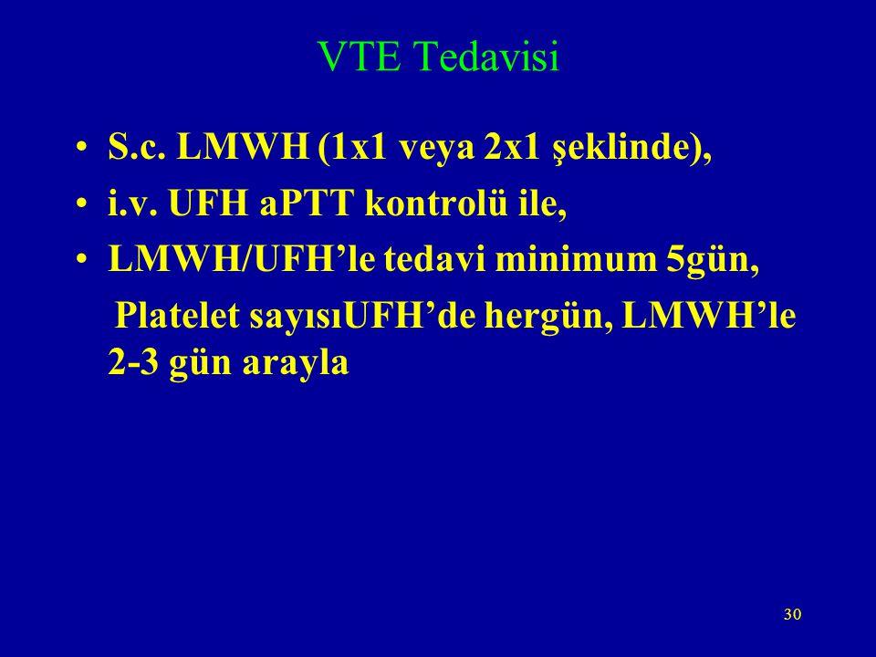 VTE Tedavisi S.c. LMWH (1x1 veya 2x1 şeklinde),