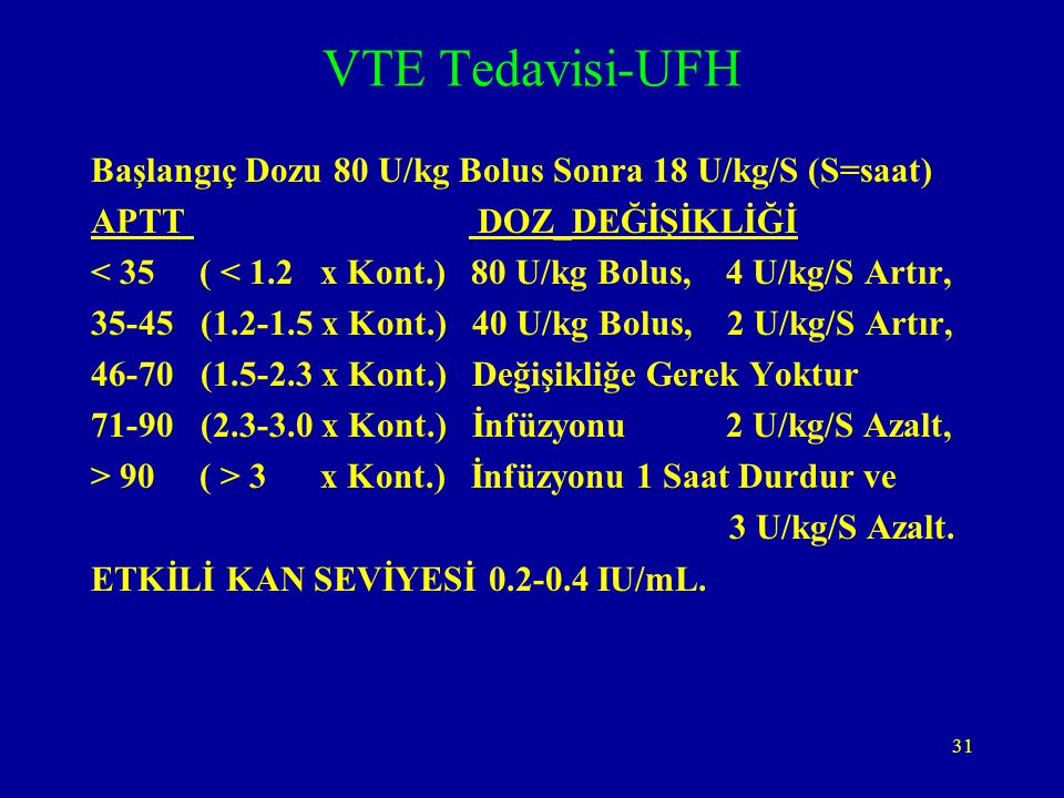 VTE Tedavisi-UFH Başlangıç Dozu 80 U/kg Bolus Sonra 18 U/kg/S (S=saat)