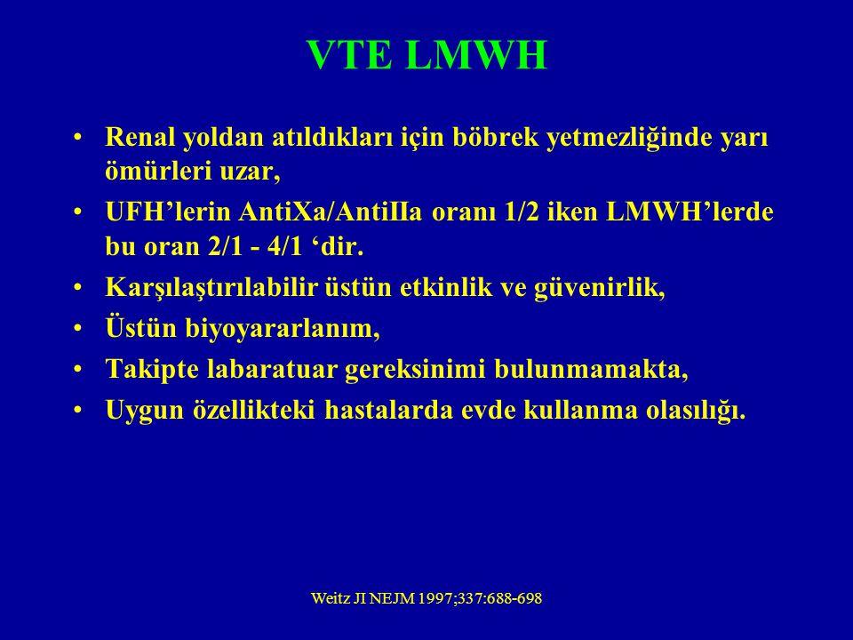 VTE LMWH Renal yoldan atıldıkları için böbrek yetmezliğinde yarı ömürleri uzar,