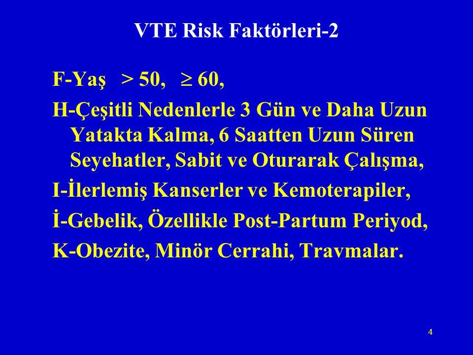 VTE Risk Faktörleri-2 F-Yaş > 50,  60,