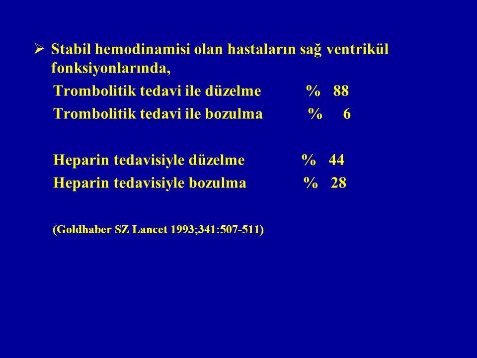 Stabil hemodinamisi olan hastaların sağ ventrikül fonksiyonlarında,