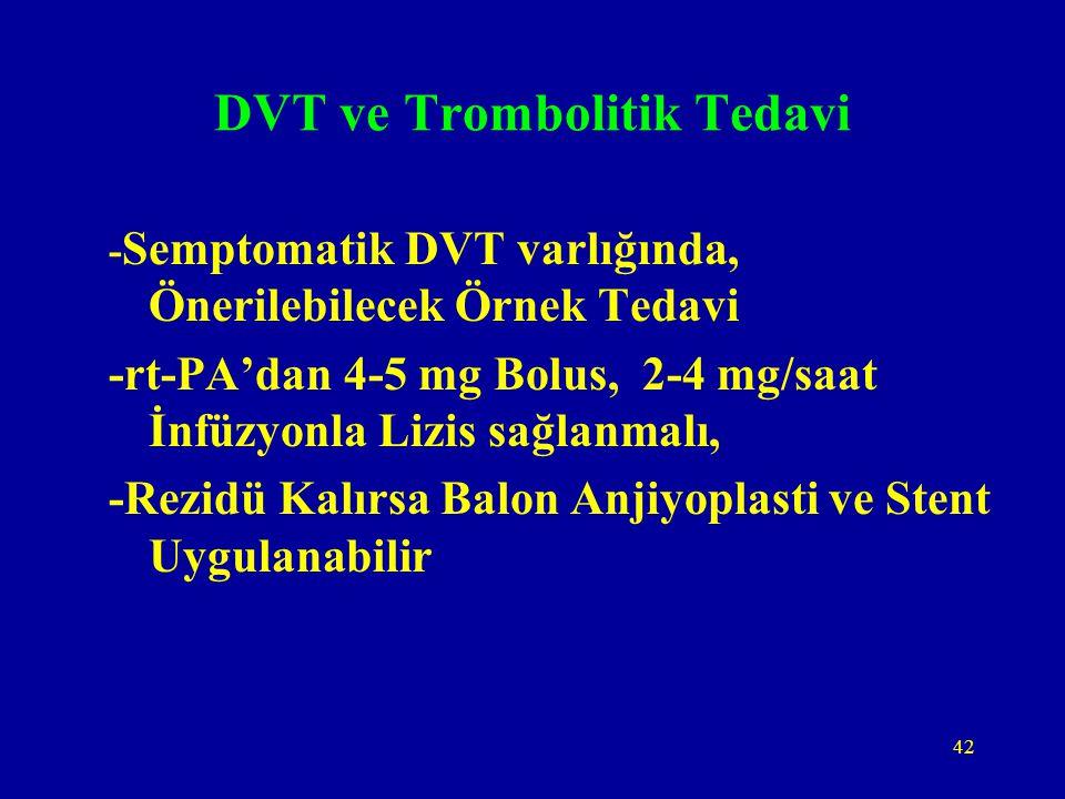 DVT ve Trombolitik Tedavi