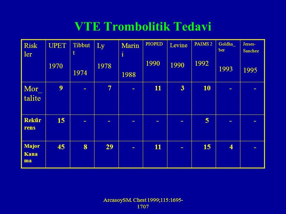 VTE Trombolitik Tedavi