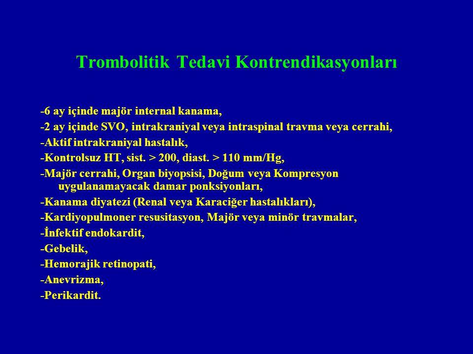 Trombolitik Tedavi Kontrendikasyonları