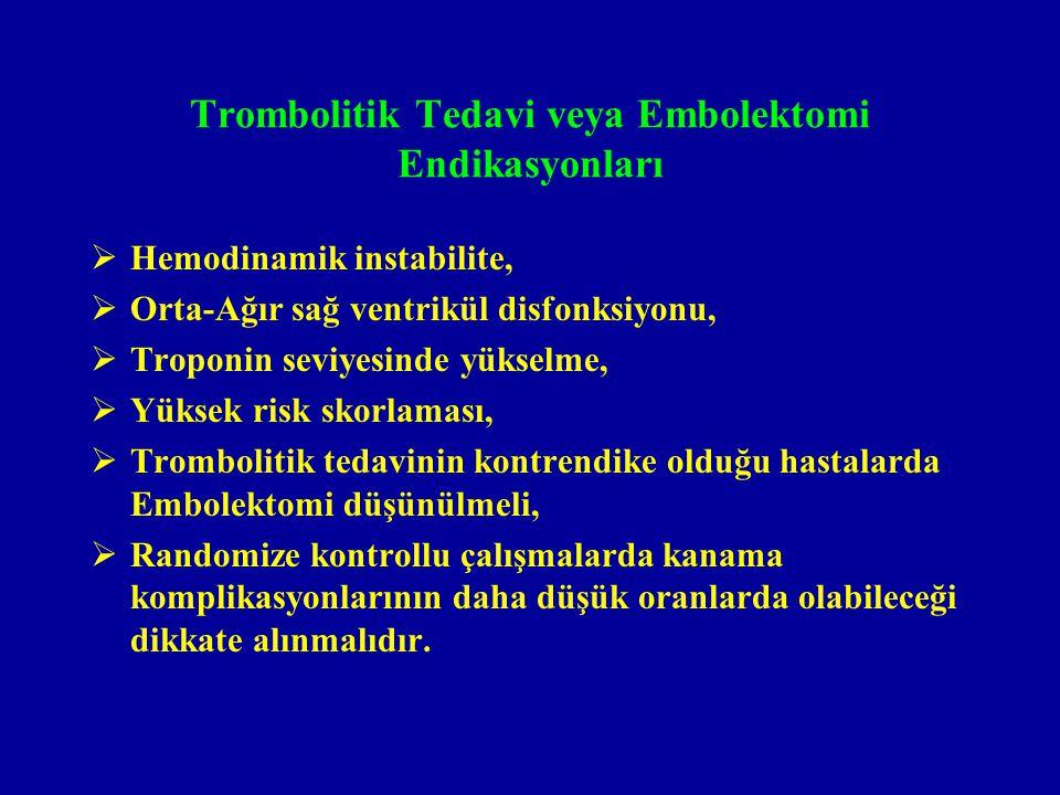 Trombolitik Tedavi veya Embolektomi Endikasyonları