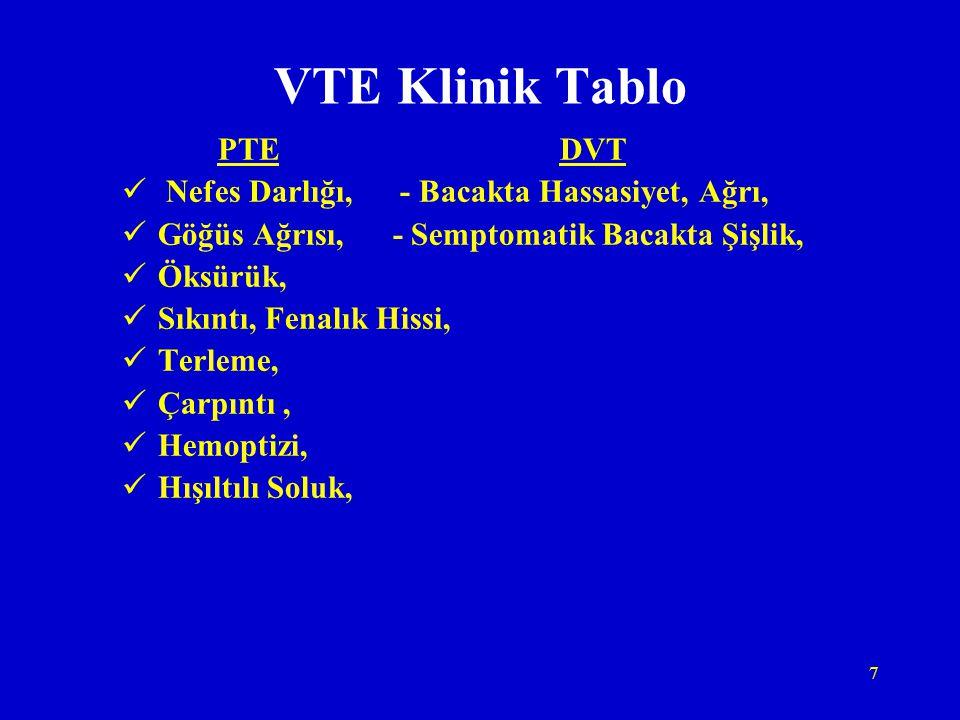 VTE Klinik Tablo PTE DVT Nefes Darlığı, - Bacakta Hassasiyet, Ağrı,