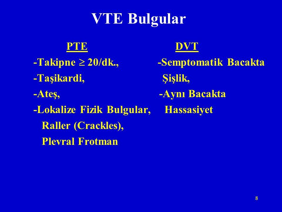 VTE Bulgular PTE DVT -Takipne  20/dk., -Semptomatik Bacakta