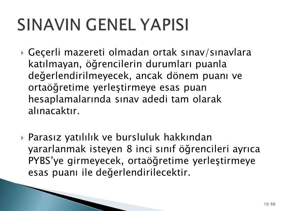 SINAVIN GENEL YAPISI