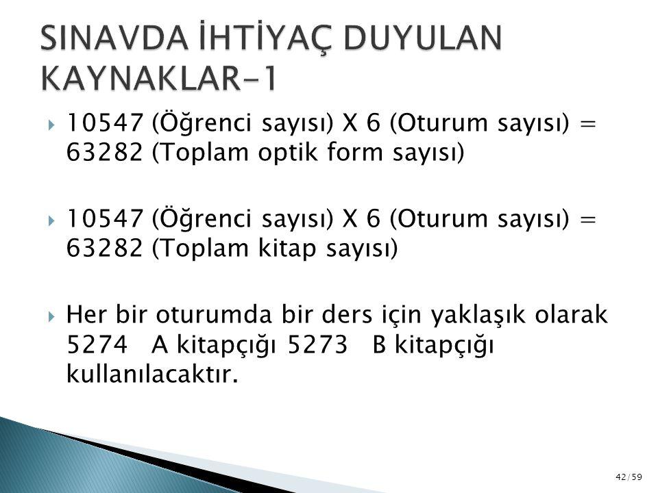 SINAVDA İHTİYAÇ DUYULAN KAYNAKLAR-1