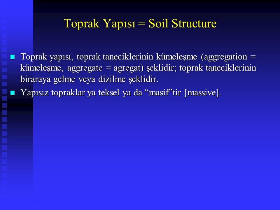 Toprak Yapısı = Soil Structure