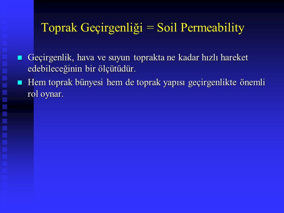 Toprak Geçirgenliği = Soil Permeability