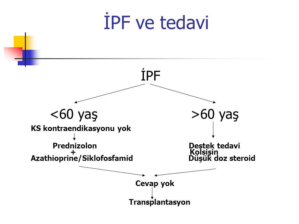 İPF ve tedavi İPF <60 yaş >60 yaş KS kontraendikasyonu yok