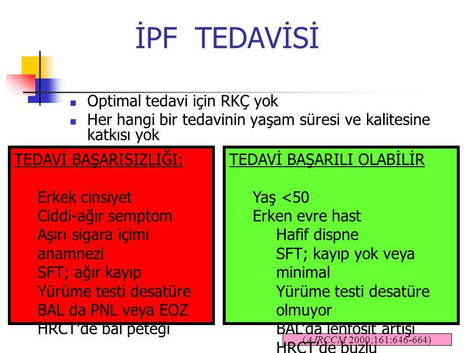 İPF TEDAVİSİ Optimal tedavi için RKÇ yok