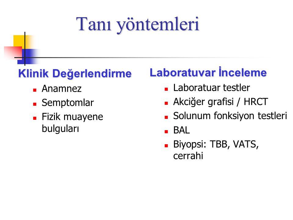 Tanı yöntemleri Klinik Değerlendirme Laboratuvar İnceleme Anamnez