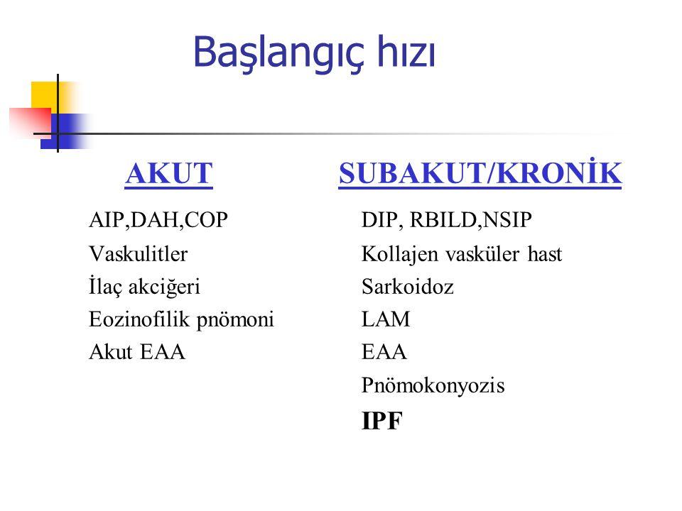 Başlangıç hızı AKUT SUBAKUT/KRONİK AIP,DAH,COP DIP, RBILD,NSIP
