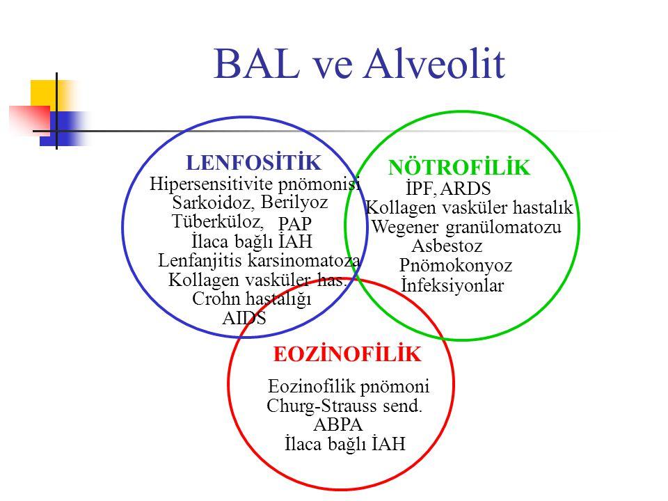 BAL ve Alveolit LENFOSİTİK NÖTROFİLİK EOZİNOFİLİK