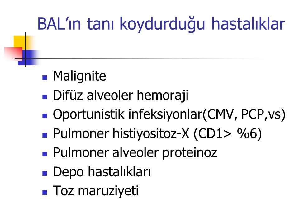 BAL'ın tanı koydurduğu hastalıklar