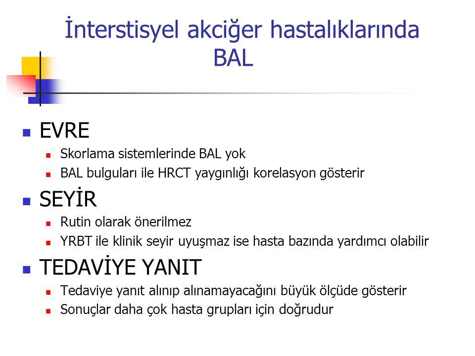 İnterstisyel akciğer hastalıklarında BAL