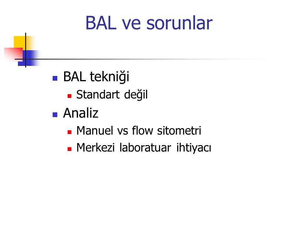 BAL ve sorunlar BAL tekniği Analiz Standart değil
