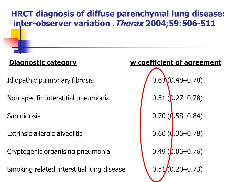 HRCT diagnosis of diffuse parenchymal lung disease: