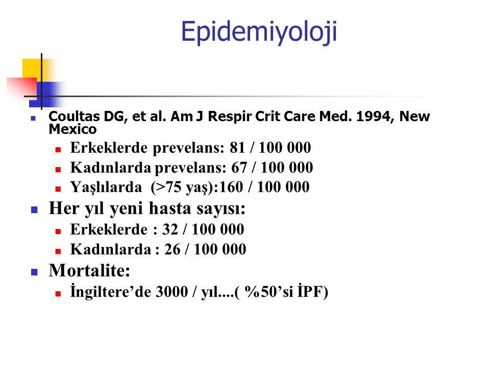 Epidemiyoloji Her yıl yeni hasta sayısı: Mortalite: