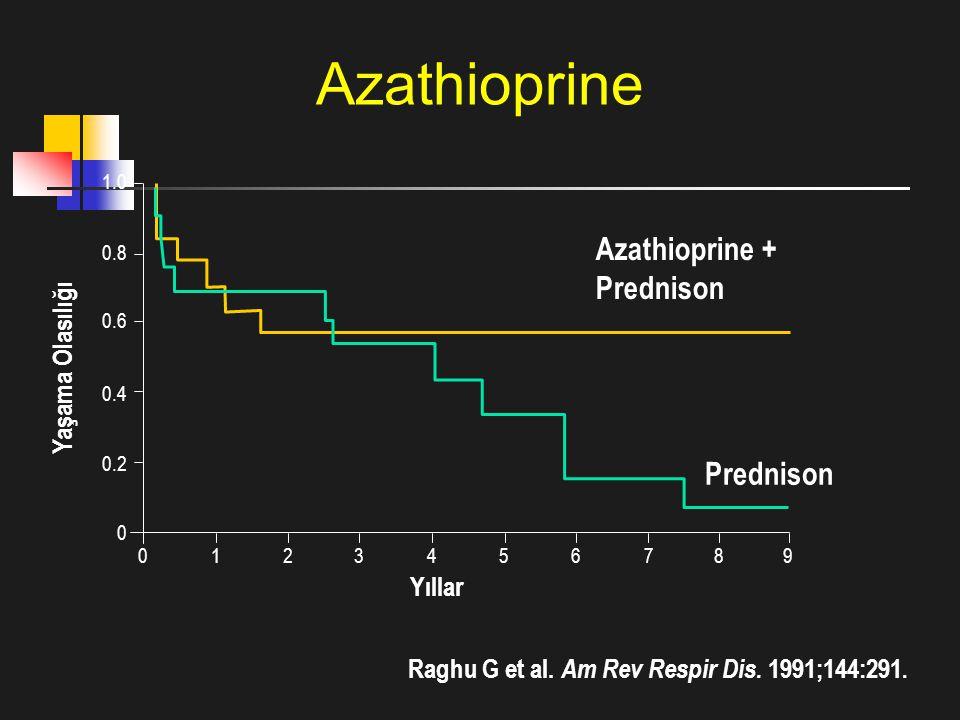 Azathioprine Azathioprine + Prednison Prednison Yaşama Olasılığı