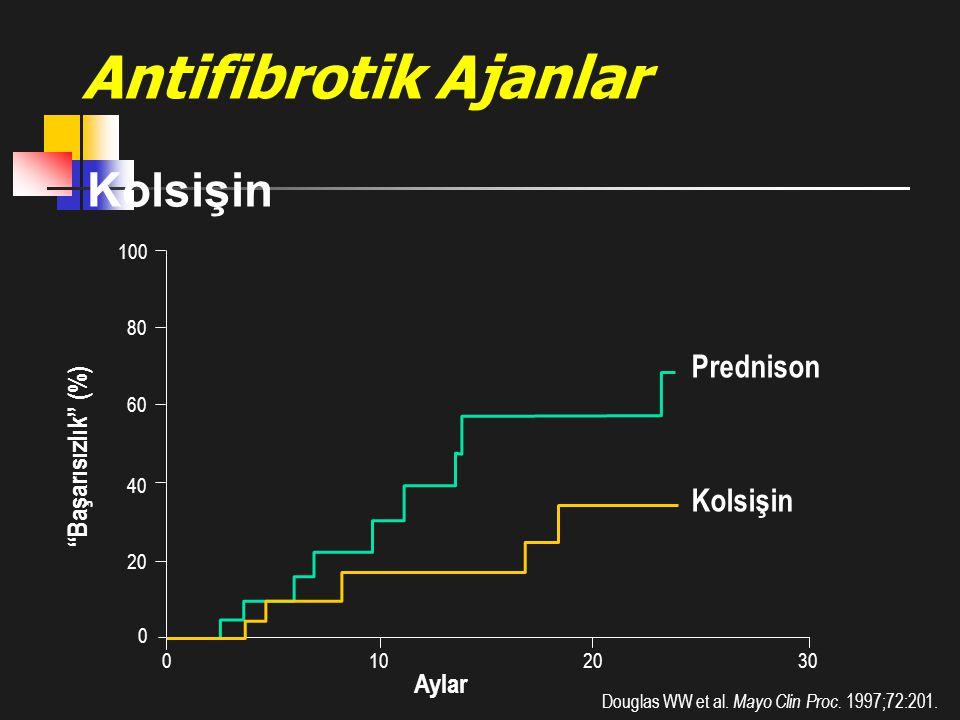 Antifibrotik Ajanlar Kolsişin Prednison Kolsişin Başarısızlık (%)