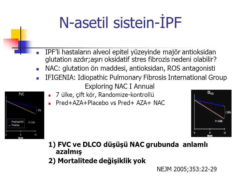 N-asetil sistein-İPF IPF'li hastaların alveol epitel yüzeyinde majör antioksidan glutation azdır;aşırı oksidatif stres fibrozis nedeni olabilir